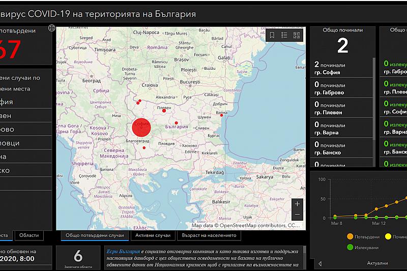 Ново ГИС приложение подпомага борбата с коронавируса в България